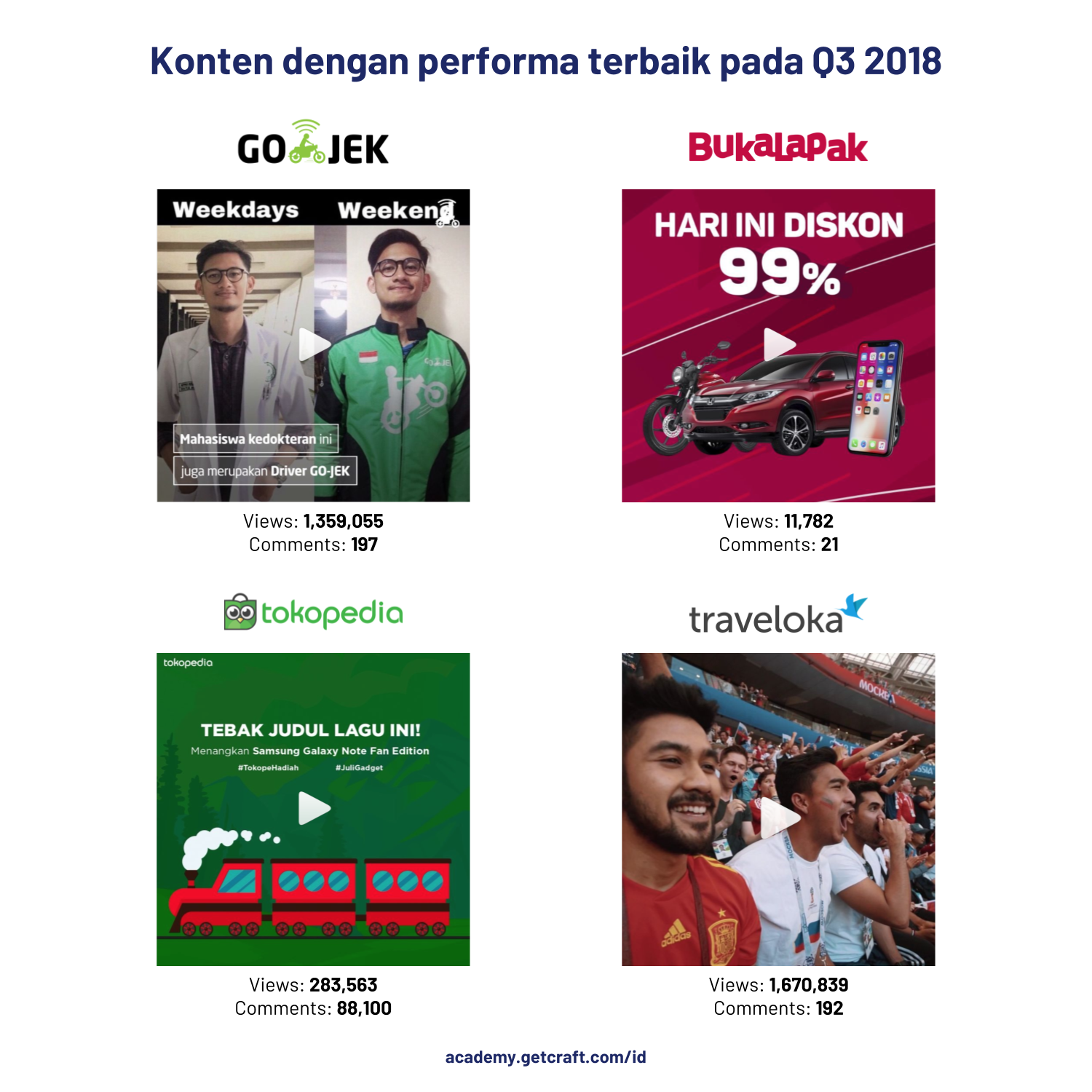 Memahami Apa itu Content Marketing